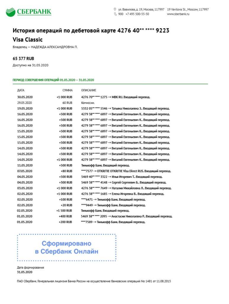 Отчет за май 2020